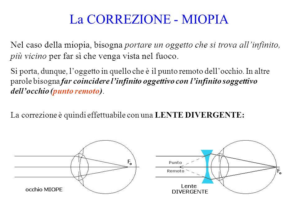 La CORREZIONE - MIOPIA Nel caso della miopia, bisogna portare un oggetto che si trova all'infinito, più vicino per far sì che venga vista nel fuoco.