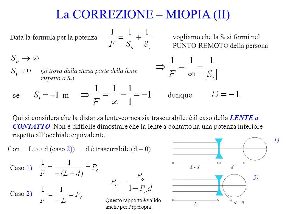 La CORREZIONE – MIOPIA (II)