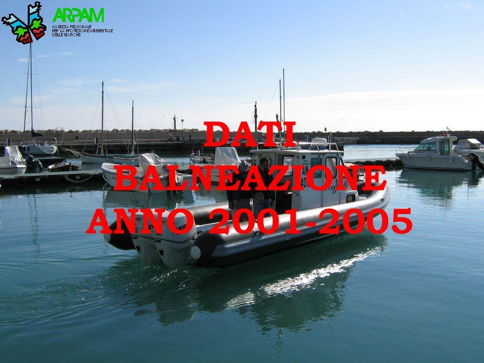 DATI BALNEAZIONE ANNO 2001-2005