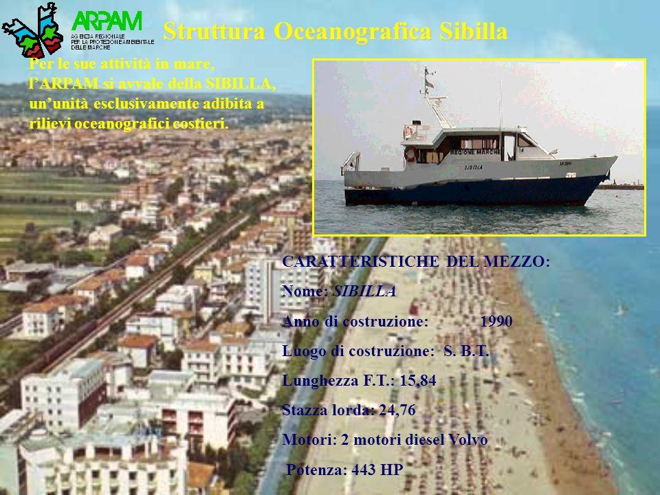 Struttura Oceanografica Sibilla