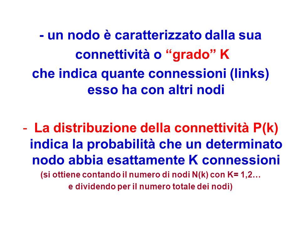 - un nodo è caratterizzato dalla sua connettività o grado K