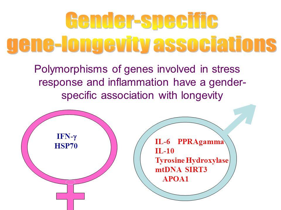 gene-longevity associations