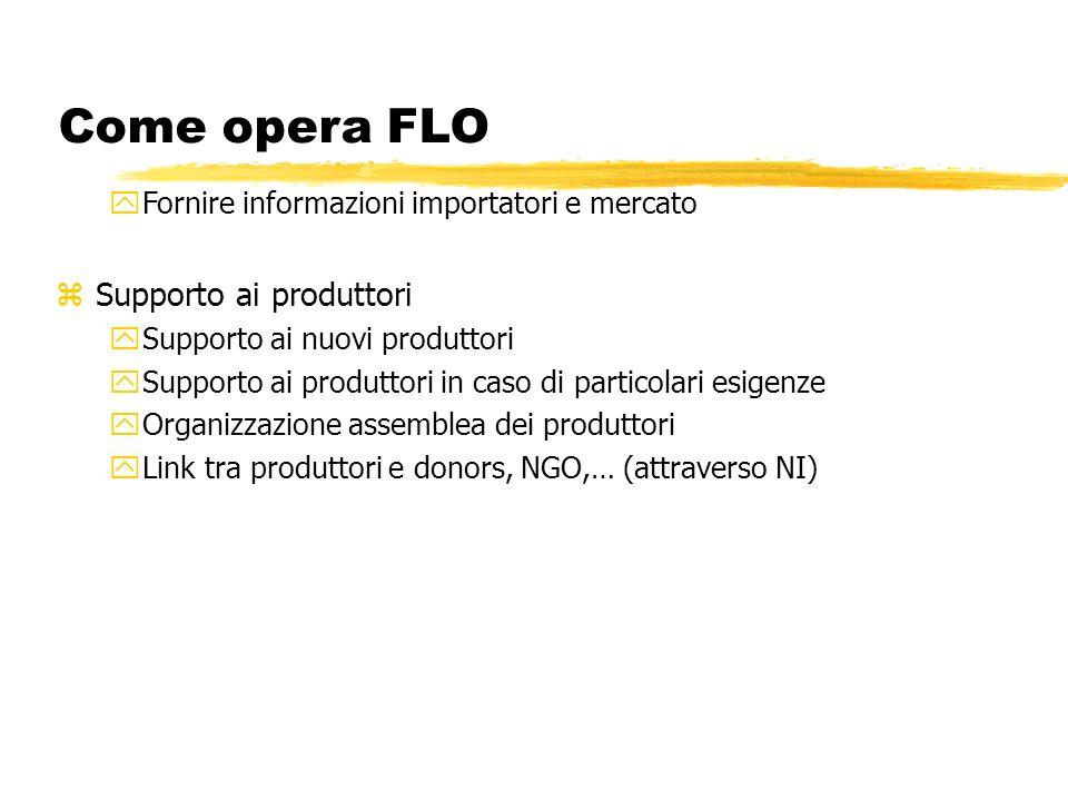 Come opera FLO Supporto ai produttori