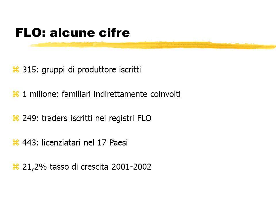 FLO: alcune cifre 315: gruppi di produttore iscritti