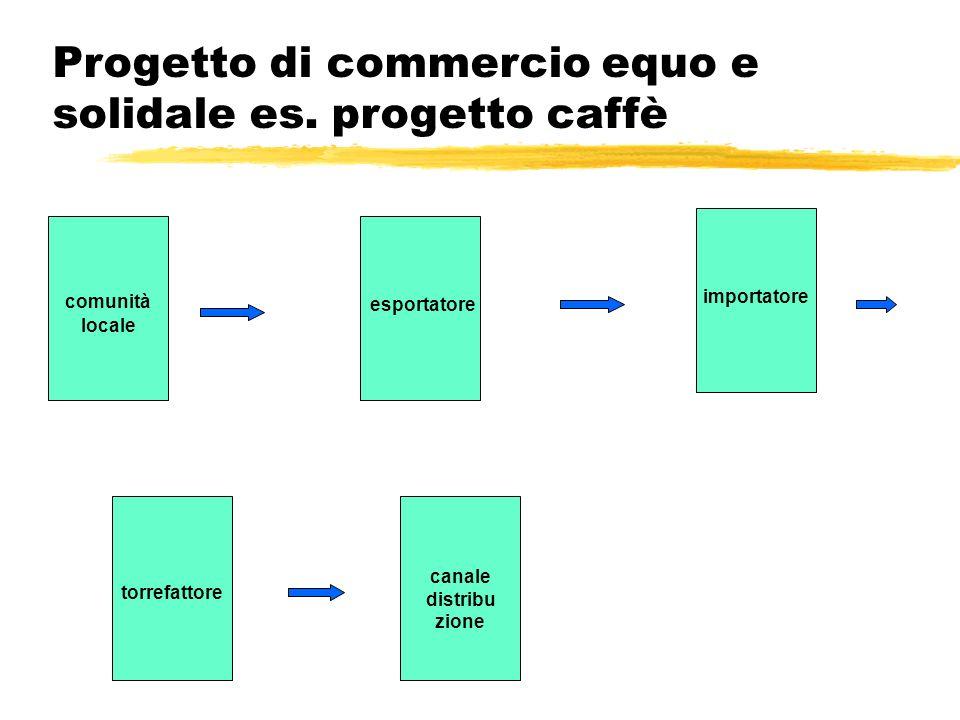 Progetto di commercio equo e solidale es. progetto caffè