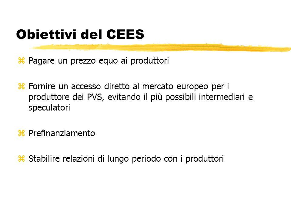 Obiettivi del CEES Pagare un prezzo equo ai produttori