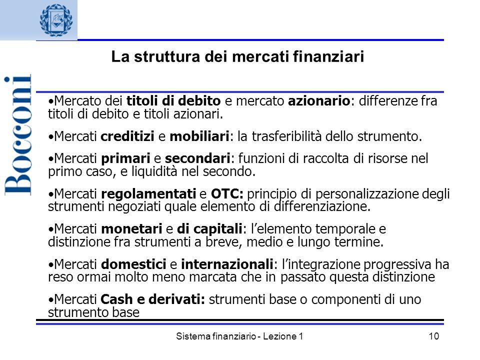La struttura dei mercati finanziari