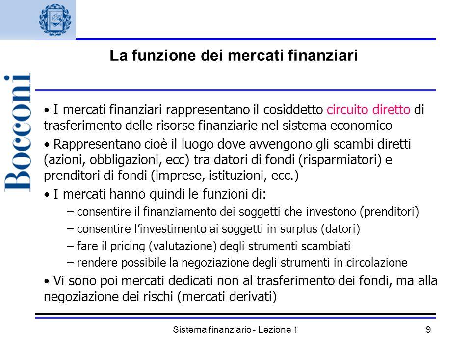 La funzione dei mercati finanziari