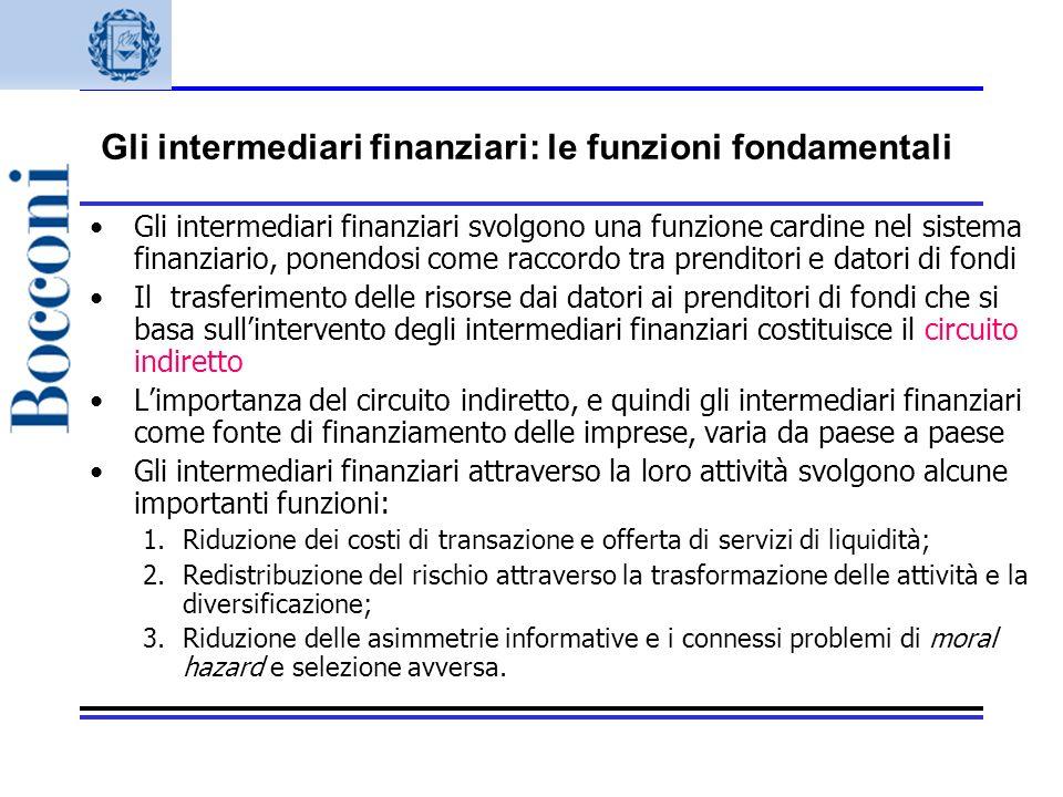 Gli intermediari finanziari: le funzioni fondamentali
