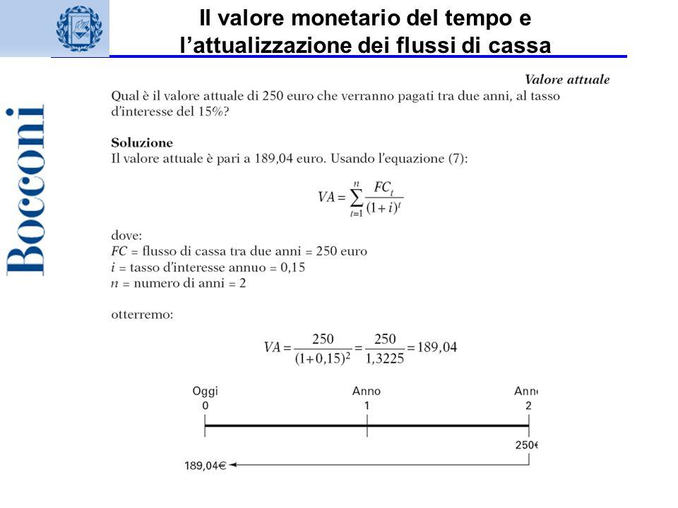 Il valore monetario del tempo e l'attualizzazione dei flussi di cassa