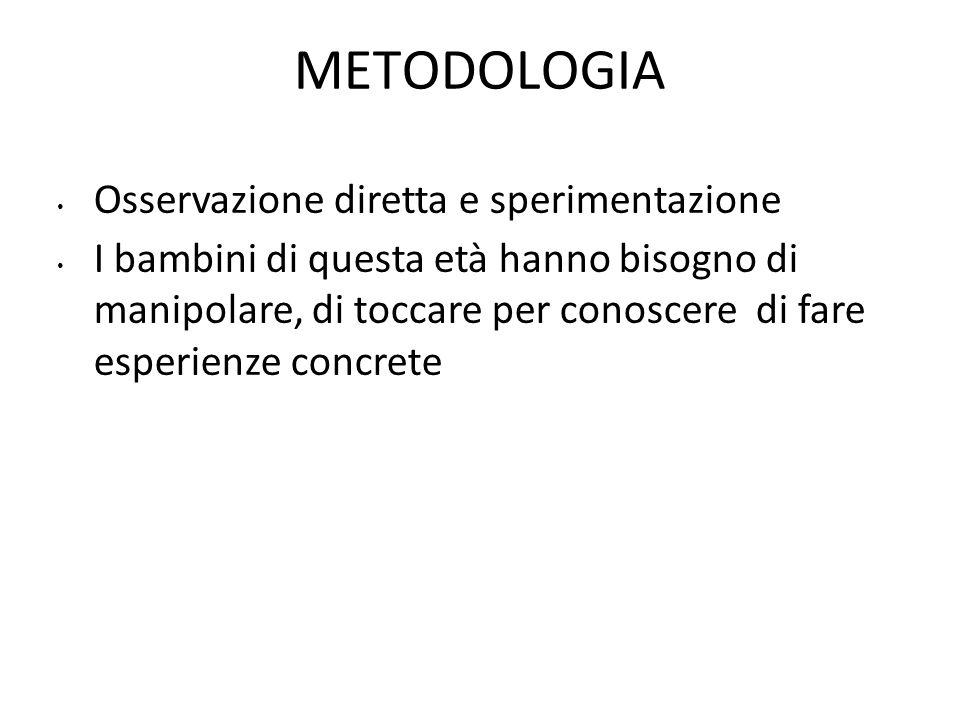 METODOLOGIA Osservazione diretta e sperimentazione