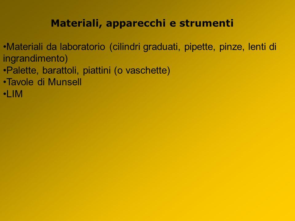 Materiali, apparecchi e strumenti