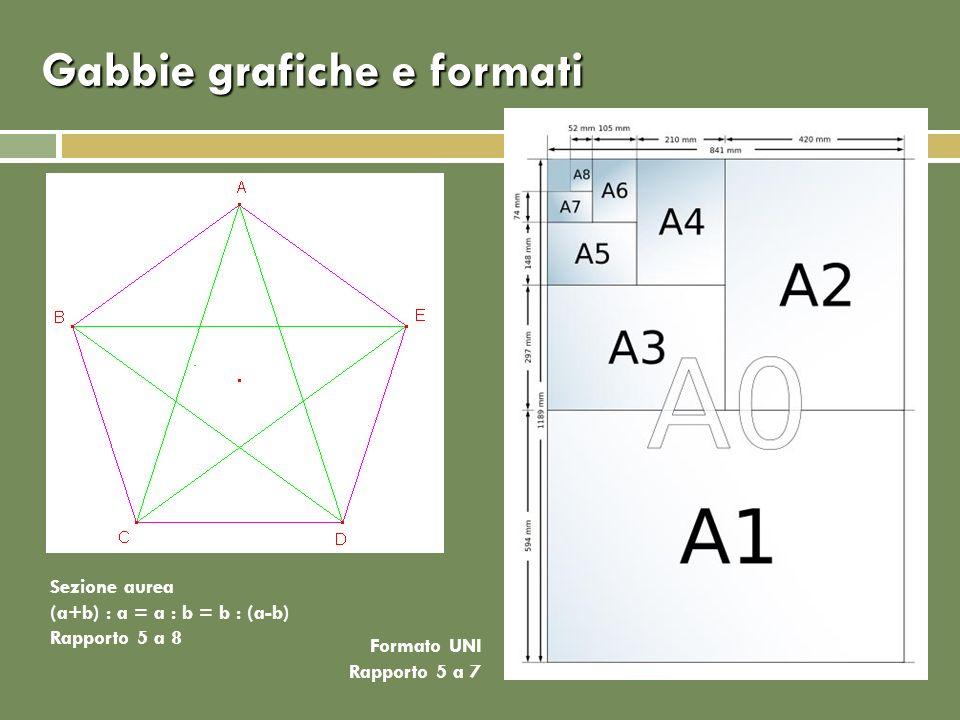 Gabbie grafiche e formati