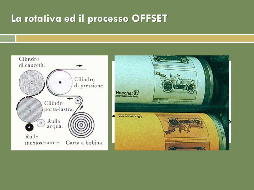 La rotativa ed il processo OFFSET
