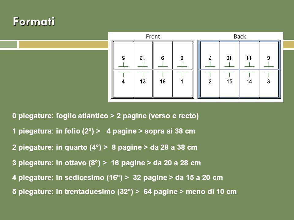 Formati 0 piegature: foglio atlantico > 2 pagine (verso e recto)