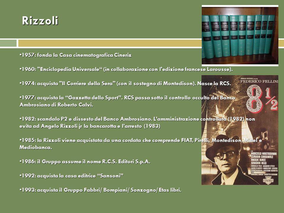 Rizzoli 1957: fonda la Casa cinematografica Cineriz