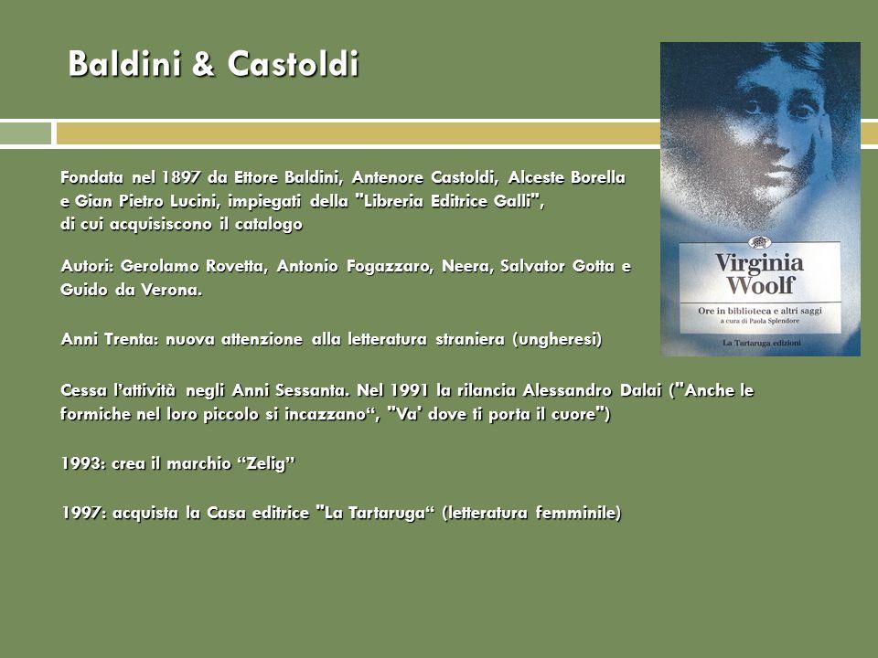 Baldini & Castoldi Fondata nel 1897 da Ettore Baldini, Antenore Castoldi, Alceste Borella.