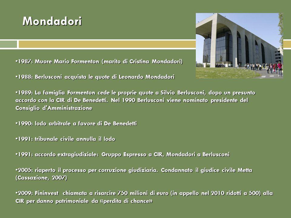 Mondadori 1987: Muore Mario Formenton (marito di Cristina Mondadori)