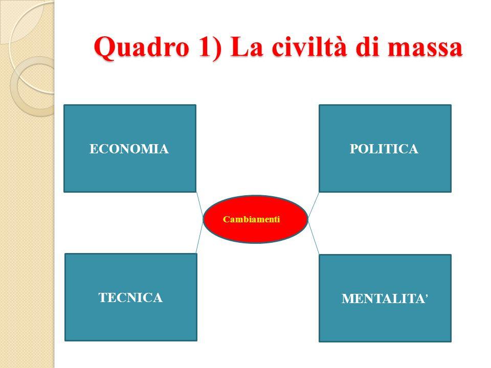 Quadro 1) La civiltà di massa
