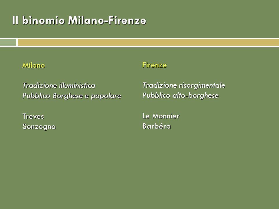 Il binomio Milano-Firenze