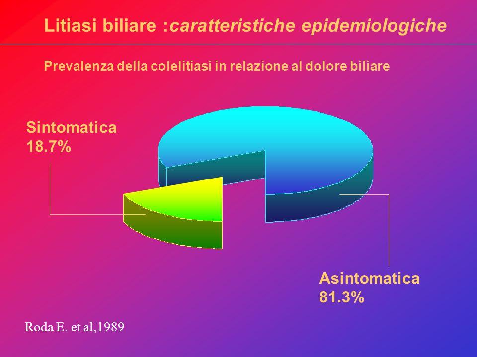 Litiasi biliare :caratteristiche epidemiologiche