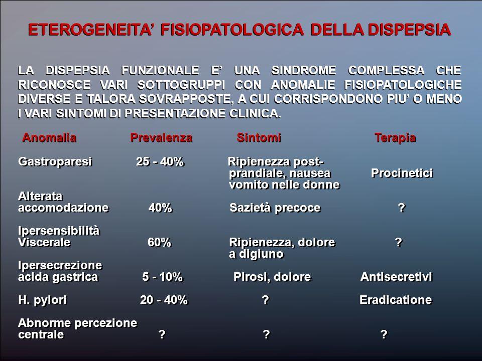 ETEROGENEITA' FISIOPATOLOGICA DELLA DISPEPSIA