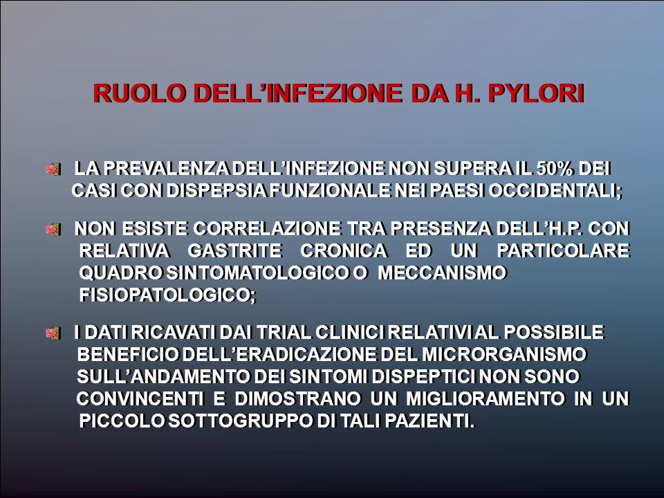RUOLO DELL'INFEZIONE DA H. PYLORI