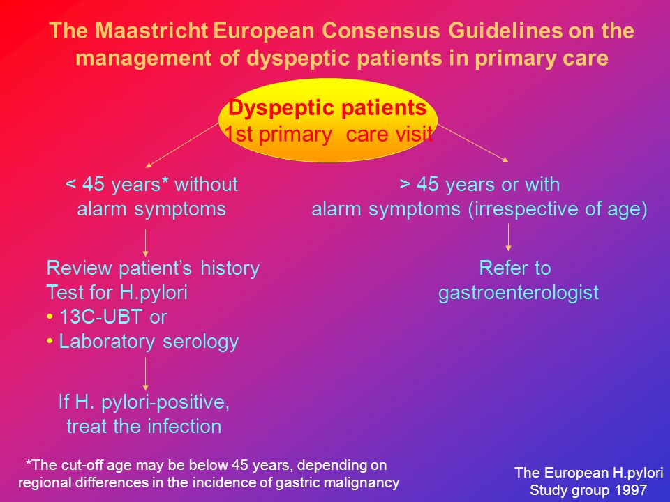 The Maastricht European Consensus Guidelines on the