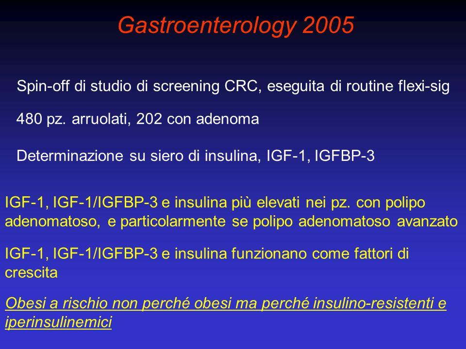 Gastroenterology 2005 Spin-off di studio di screening CRC, eseguita di routine flexi-sig. 480 pz. arruolati, 202 con adenoma.