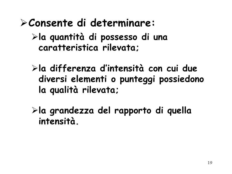 Consente di determinare: