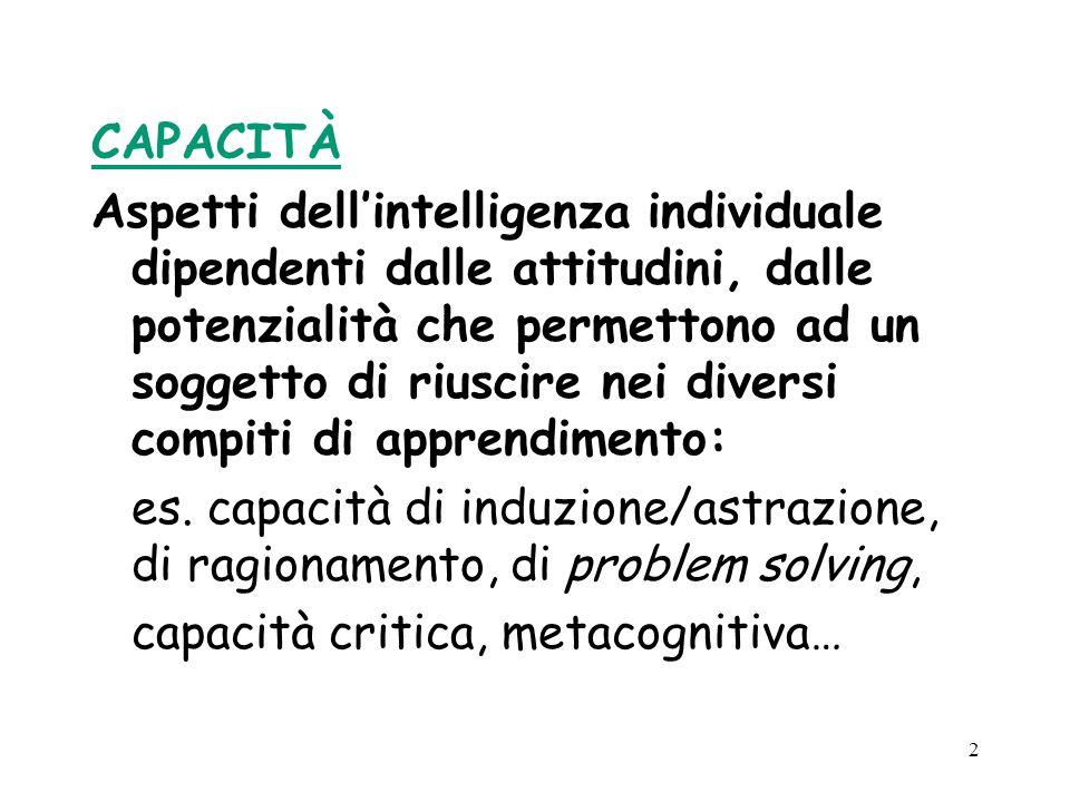 CAPACITÀ Aspetti dell'intelligenza individuale dipendenti dalle attitudini, dalle potenzialità che permettono ad un soggetto di riuscire nei diversi compiti di apprendimento: es.