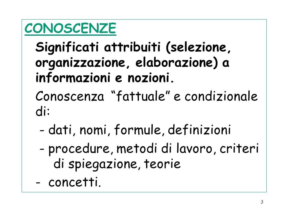CONOSCENZE Significati attribuiti (selezione, organizzazione, elaborazione) a informazioni e nozioni.