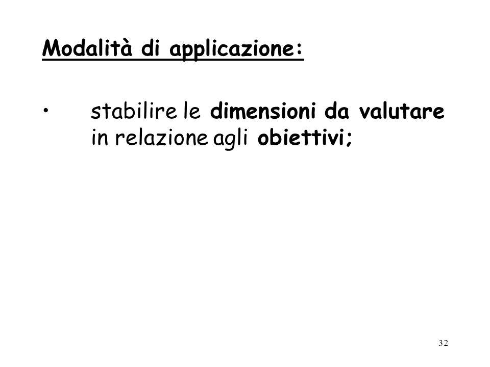 Modalità di applicazione: