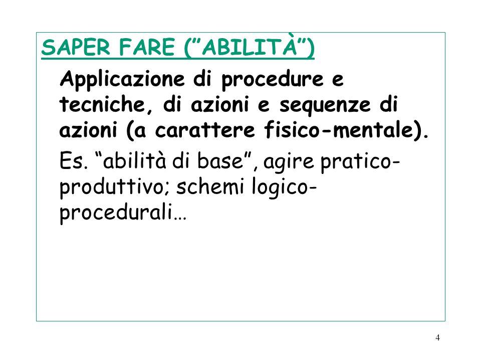 SAPER FARE ( ABILITÀ ) Applicazione di procedure e tecniche, di azioni e sequenze di azioni (a carattere fisico-mentale).