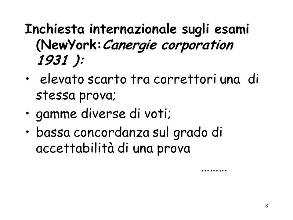 Inchiesta internazionale sugli esami (NewYork:Canergie corporation 1931 ):