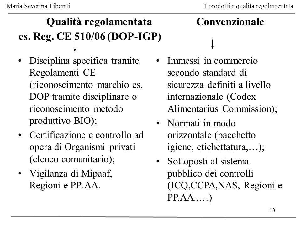 Qualità regolamentata Convenzionale es. Reg. CE 510/06 (DOP-IGP)