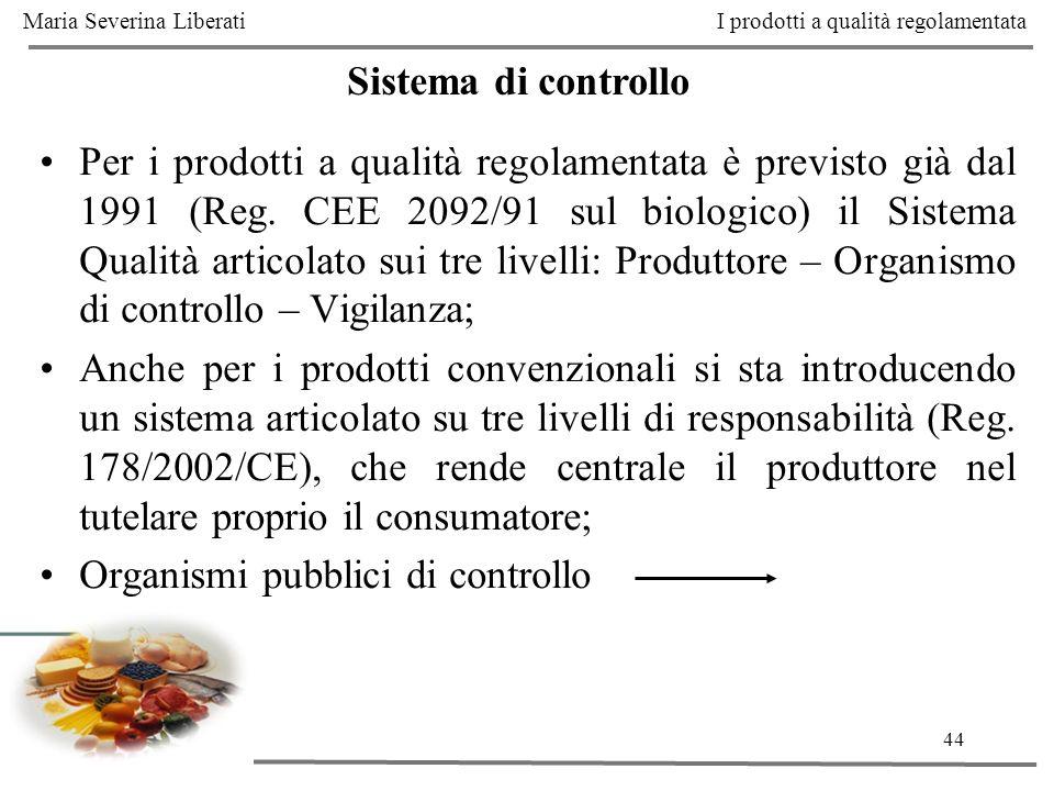 Organismi pubblici di controllo