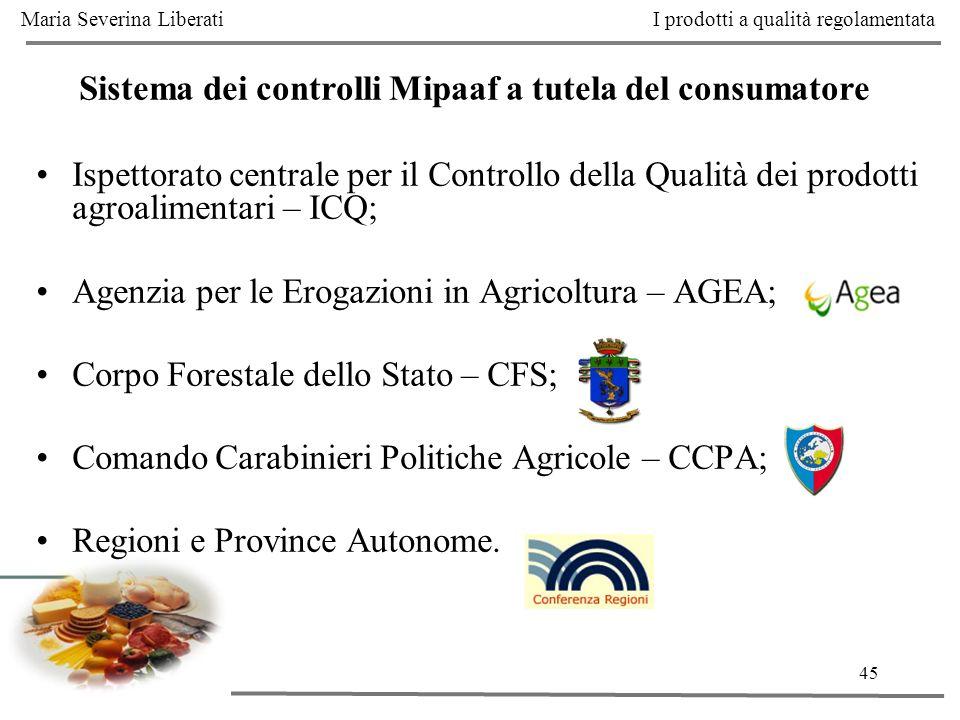 Sistema dei controlli Mipaaf a tutela del consumatore