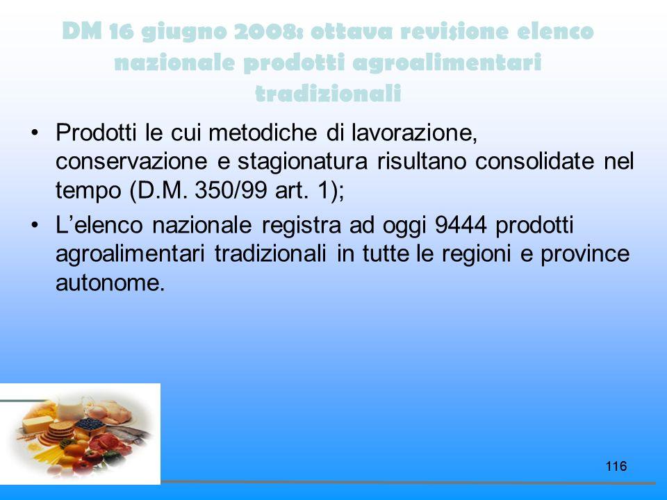DM 16 giugno 2008: ottava revisione elenco nazionale prodotti agroalimentari tradizionali
