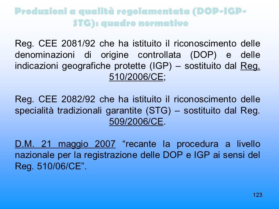 Produzioni a qualità regolamentata (DOP-IGP-STG): quadro normativo