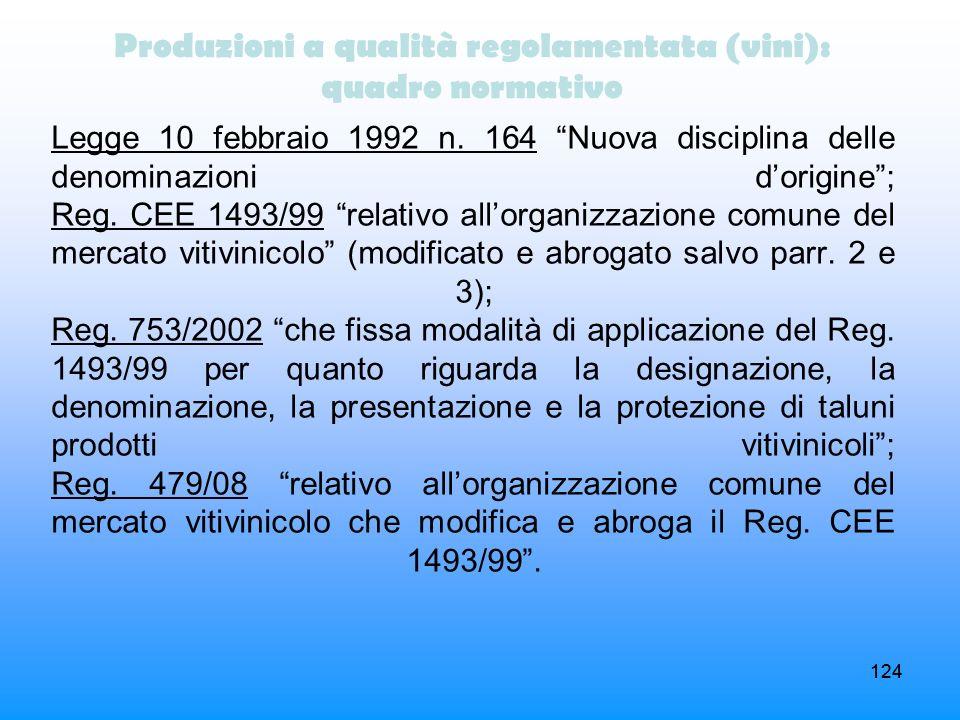 Produzioni a qualità regolamentata (vini): quadro normativo