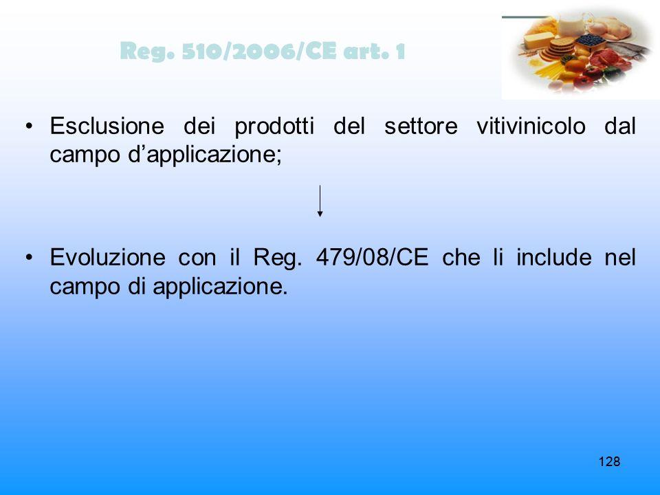 Reg. 510/2006/CE art. 1 Esclusione dei prodotti del settore vitivinicolo dal campo d'applicazione;