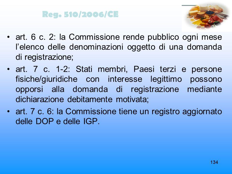 Reg. 510/2006/CE art. 6 c. 2: la Commissione rende pubblico ogni mese l'elenco delle denominazioni oggetto di una domanda di registrazione;