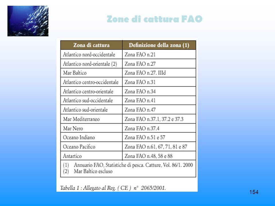 Zone di cattura FAO