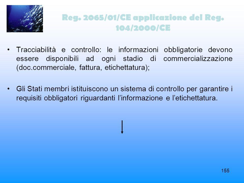 Reg. 2065/01/CE applicazione del Reg. 104/2000/CE