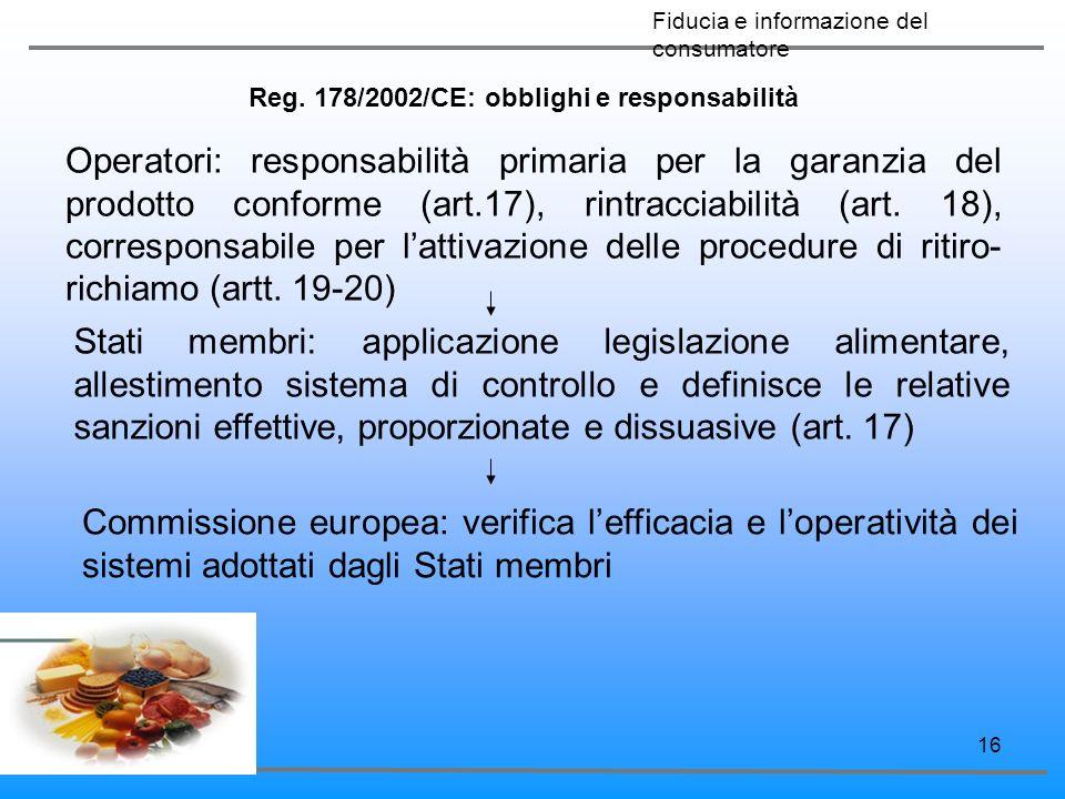Reg. 178/2002/CE: obblighi e responsabilità