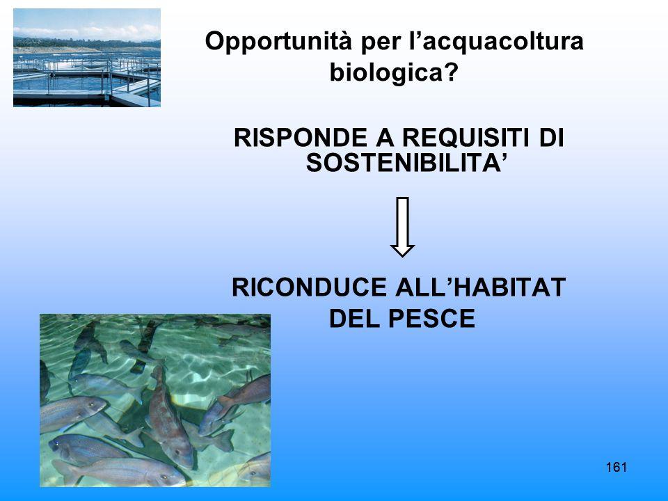 Opportunità per l'acquacoltura biologica