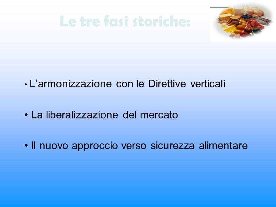 Le tre fasi storiche: La liberalizzazione del mercato