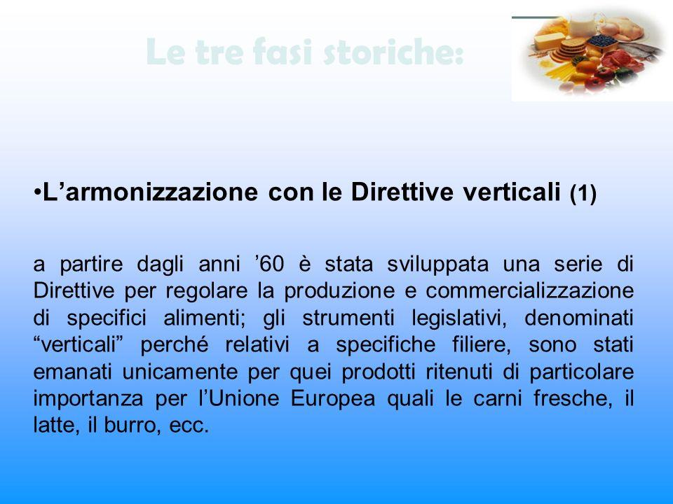 Le tre fasi storiche: L'armonizzazione con le Direttive verticali (1)
