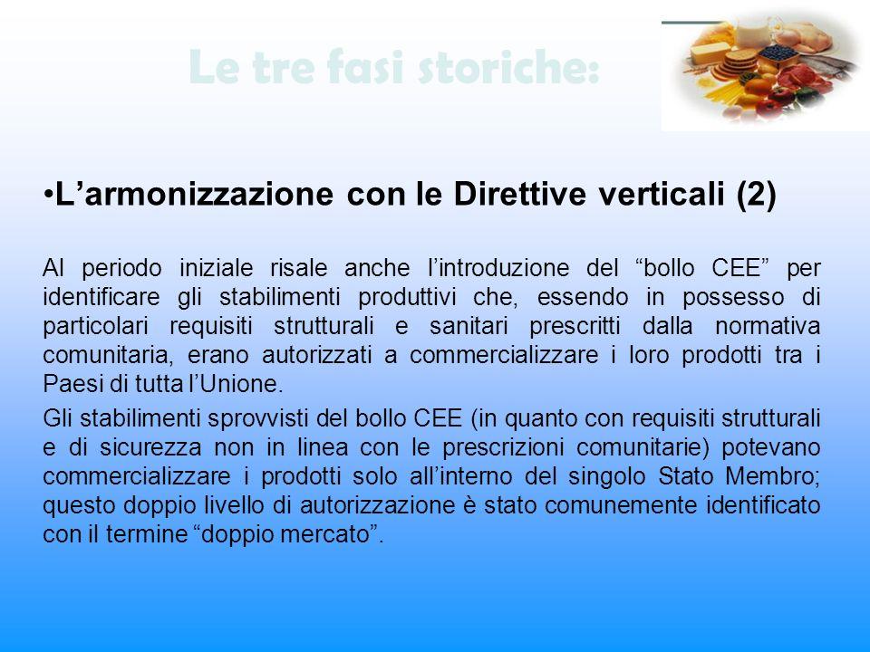 Le tre fasi storiche: L'armonizzazione con le Direttive verticali (2)